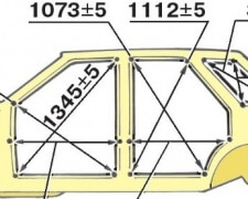 geometria_kuzova